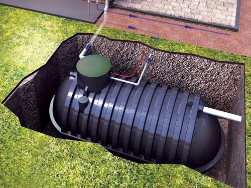 Are Water Barrels Making a Comeback?